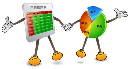 相关分析应该都是数据分析经常用到的统计方法